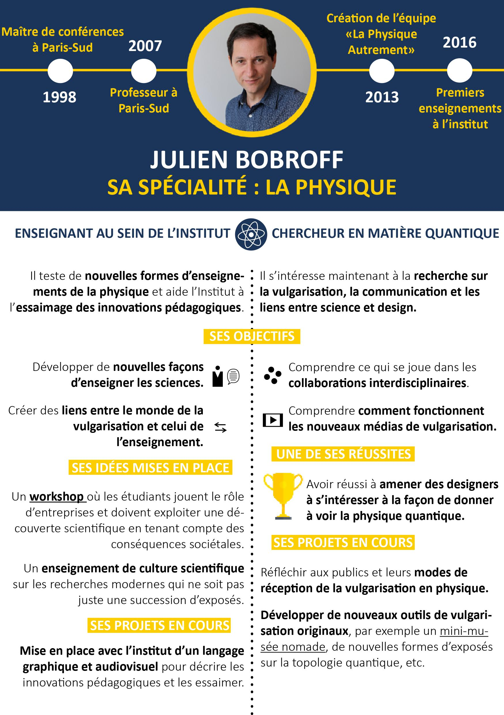 fiche de présentation de Julien Bobroff